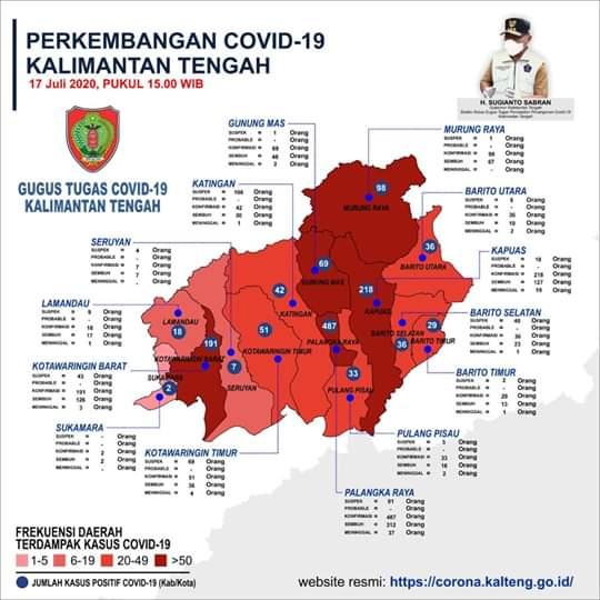 Tingkat Kesembuhan Pasien Covid-19 di Kalimantan Tengah Semakin Meningkat